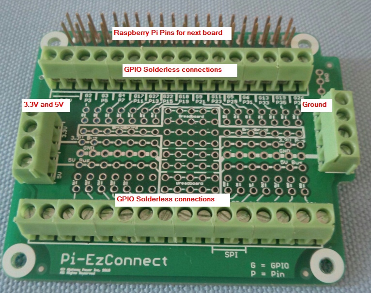 Pi-EzConnect